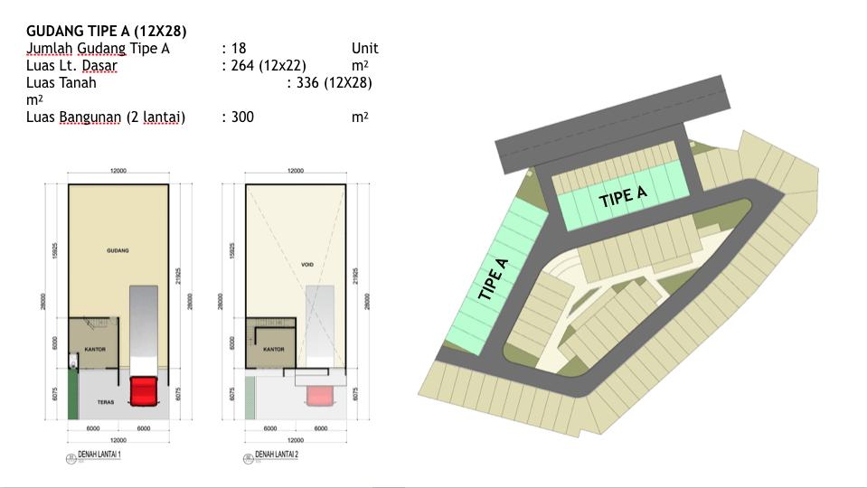 Parametr Rupacita Smt Warehouse Surabaya, Kota Sby, Jawa Timur, Indonesia Surabaya, Kota Sby, Jawa Timur, Indonesia Parametr-Rupacita-Smt-Warehouse  57760