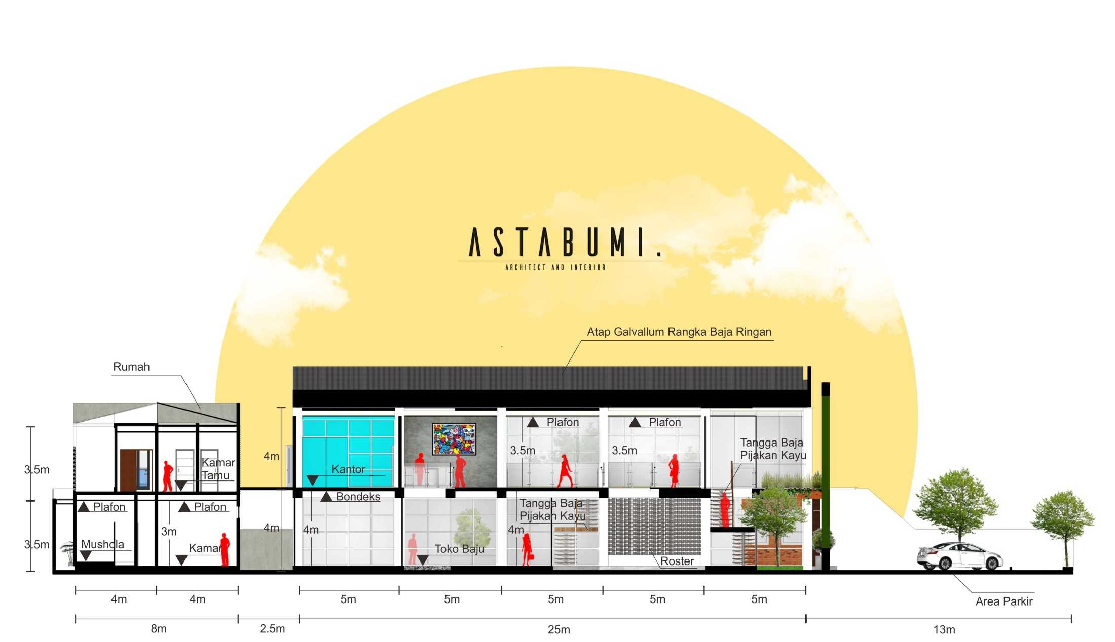 Jasa Kontraktor ASTABUMI ARCHITECT & INTERIOR DESIGN di Padang