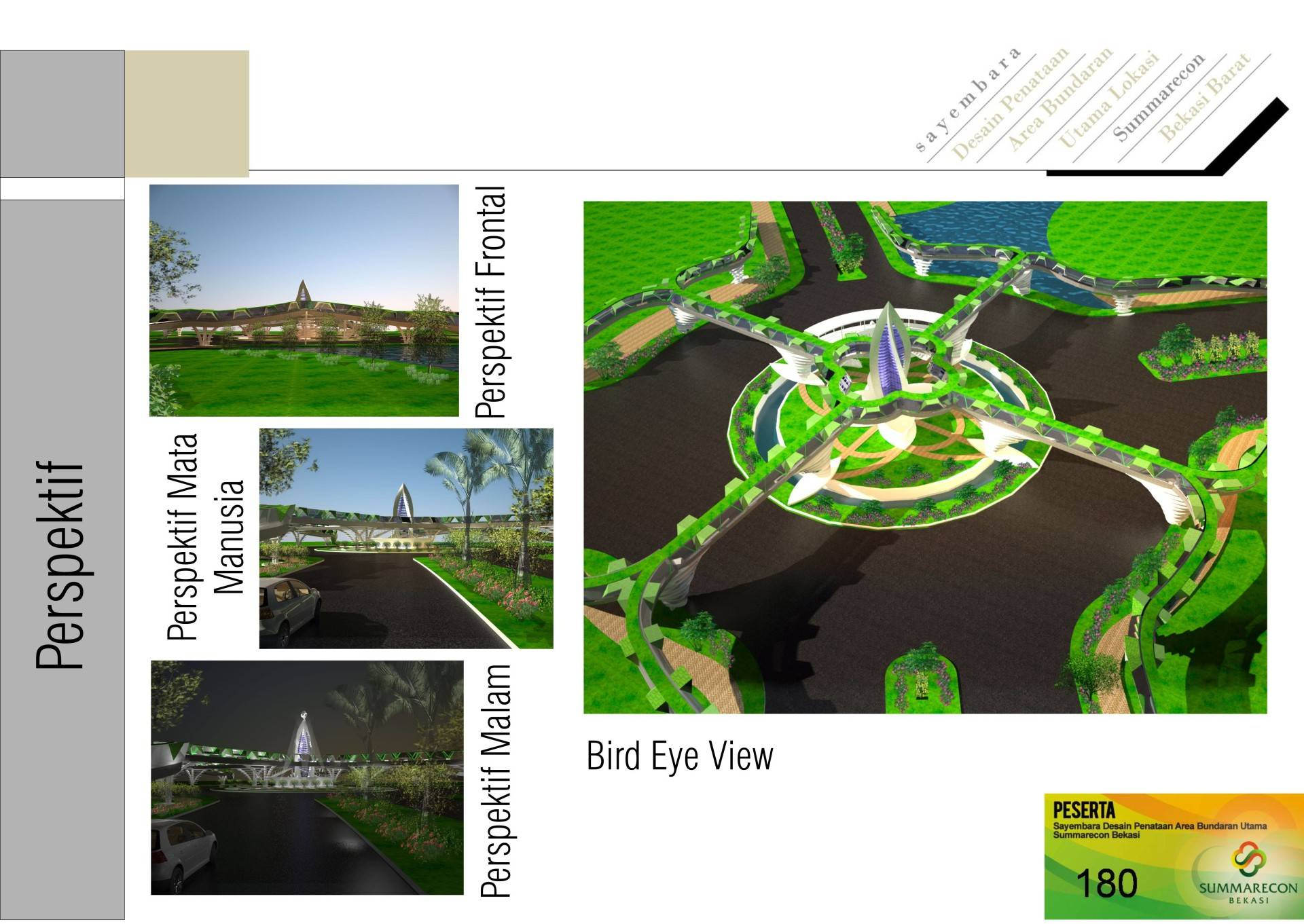 Aristokrasi Prima Rivan Consultan Summarecon At Bekasi City Bekasi, West Java Bekasi, West Java Perspektif   3273