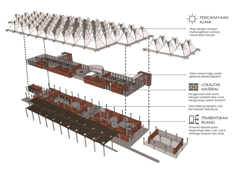 Monokroma Architect Mali Alor Airport  Alor, Ntt Alor, Ntt 10-Axonometry Kontemporer  14820