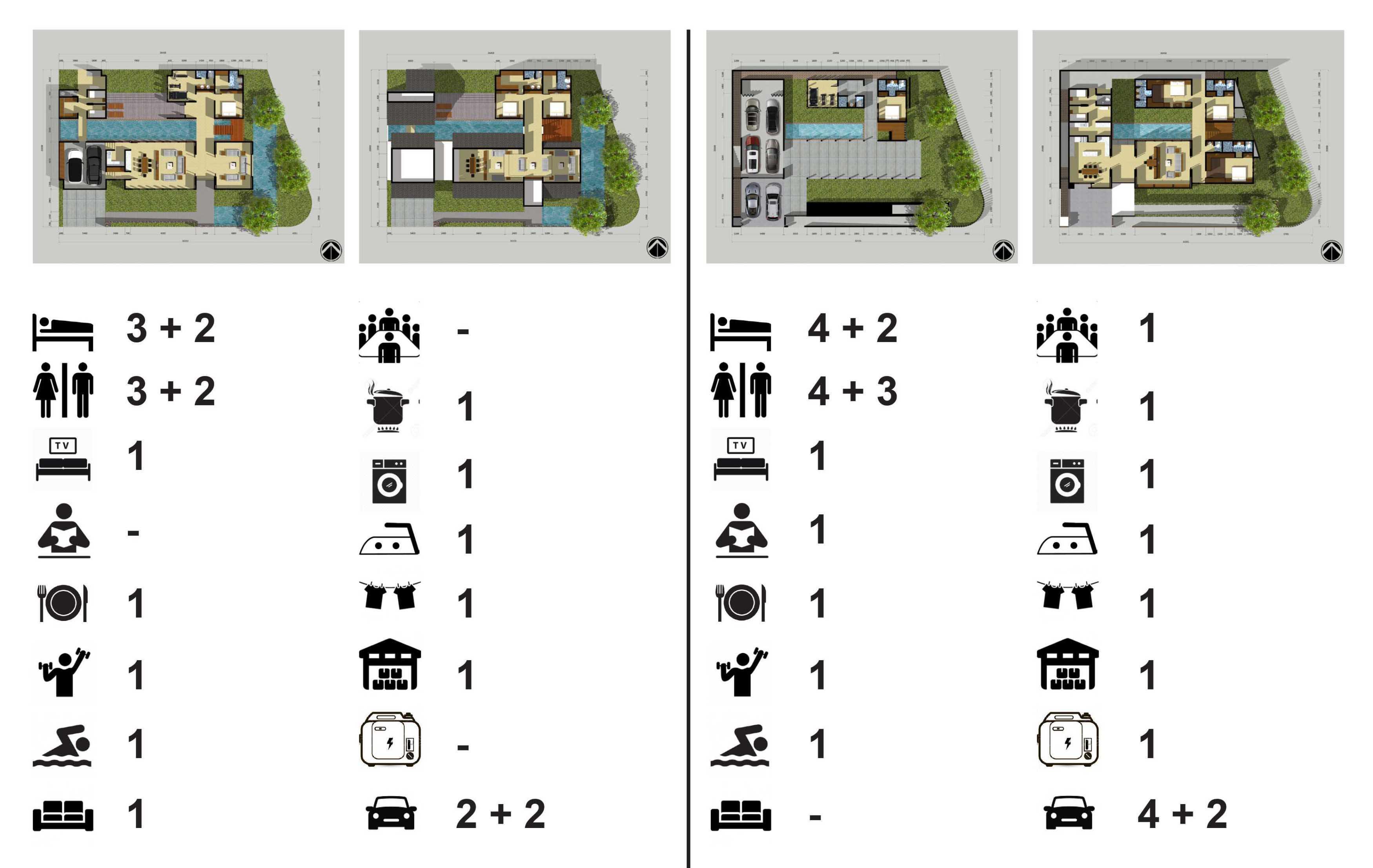 Monokroma Architect Puri Indah House Jakarta Jakarta 10-Function-Comparation   15136