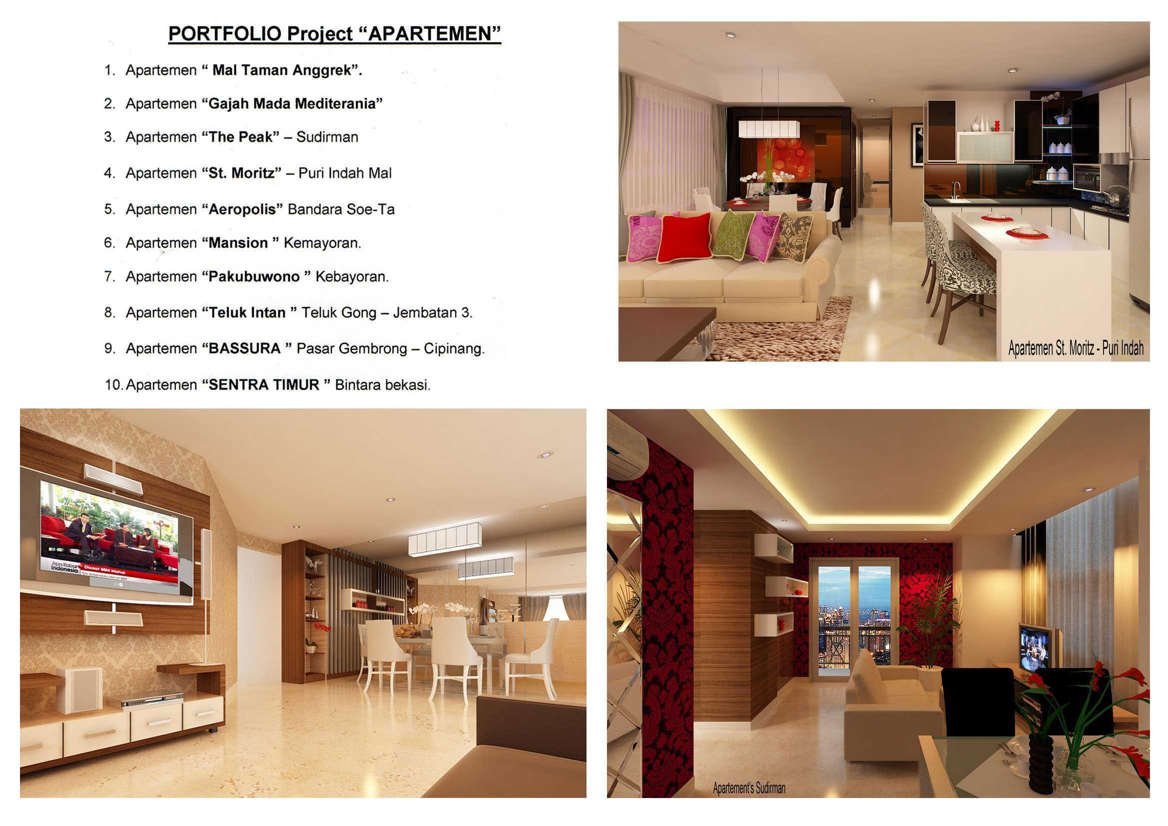 Yohanes Khouw Apartemen Aeropolis Bandara Soekarno Hatta Bandara Soekarno Hatta Portfolio-Apartmn Kontemporer  29124