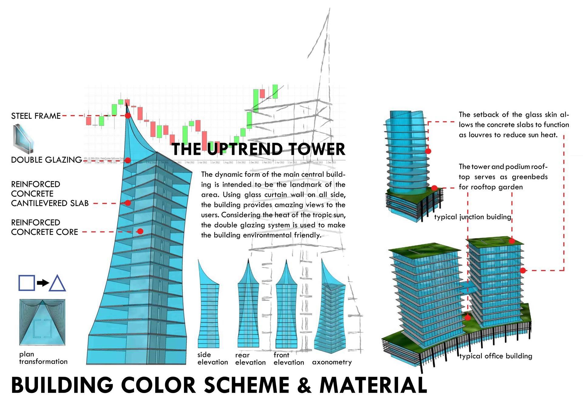 Evan Kriswandi The Radiant Bsd, South Tangerang Bsd, South Tangerang 9-Building-Form Kontemporer  6580