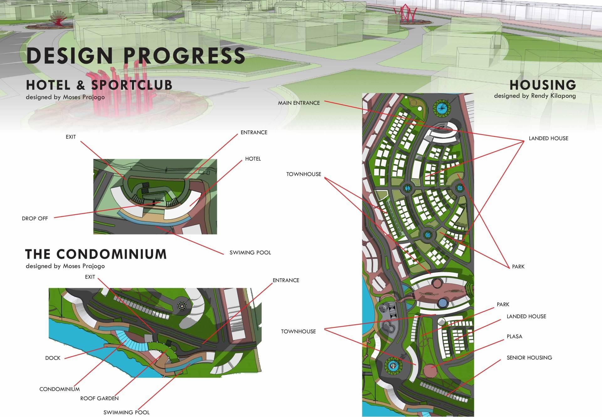 Evan Kriswandi Vibrant Urban Community Tangerang Tangerang Report1-18   916