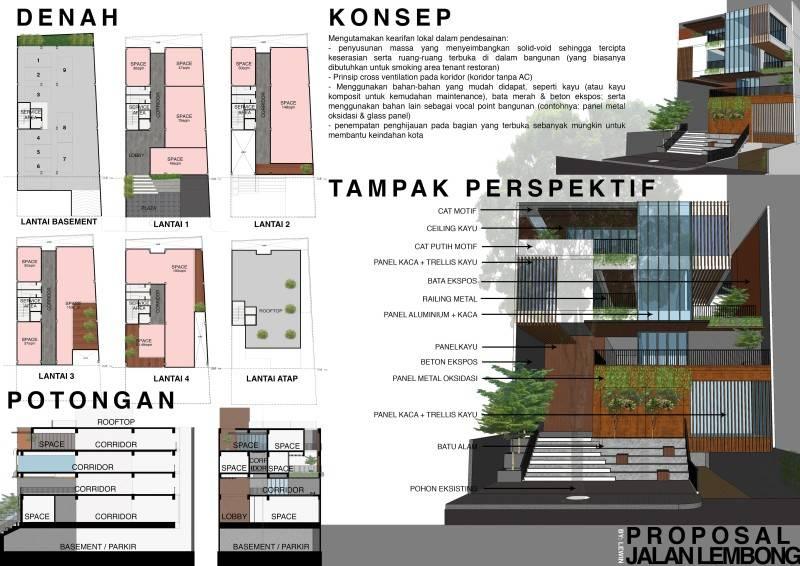 Lewin Nuramin Lembong Land Bandung, West Java, Indonesia Bandung, West Java, Indonesia Proposal  4576