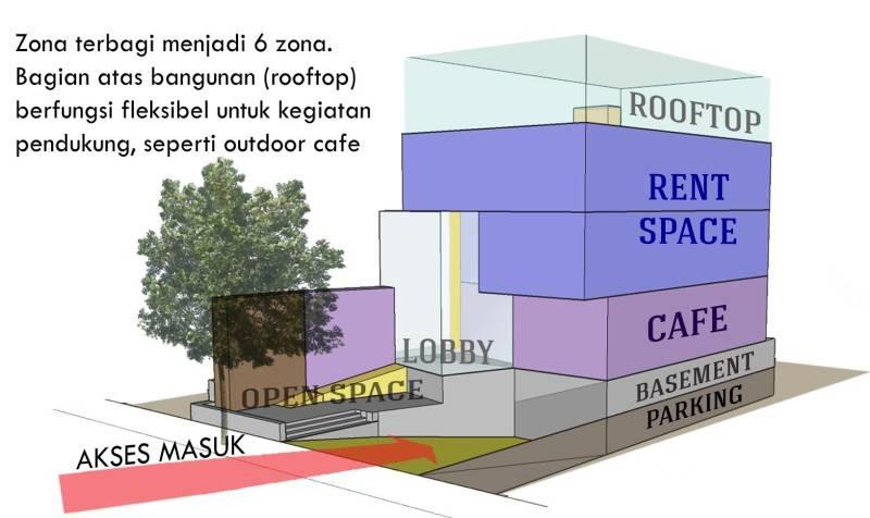 Para Architects Lembong Land By Para Architects Bandung, West Java, Indonesia Bandung, West Java, Indonesia Elevated-Zoning Modern 4595