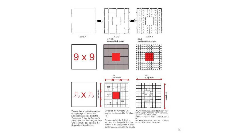 Tau Architect Xian Daming Gong Museum Competition Xian, China Xian, China 6 Kontemporer 38295