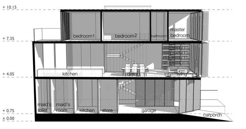 Ads Architect Mekarwangi House 'wall & Slab House' South Bandung, West Java, Indonesia South Bandung, West Java, Indonesia Section1 Modern,tropis 4267