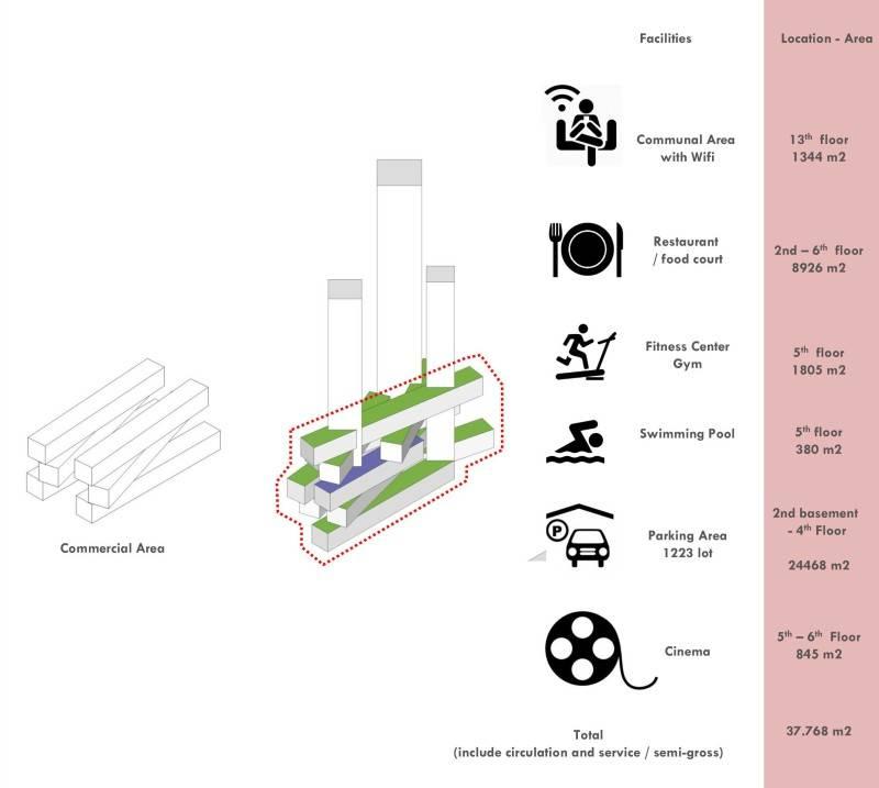Monokroma Architect Platinum Condominium South Tangerang, Banten South Tangerang, Banten Concept  6839