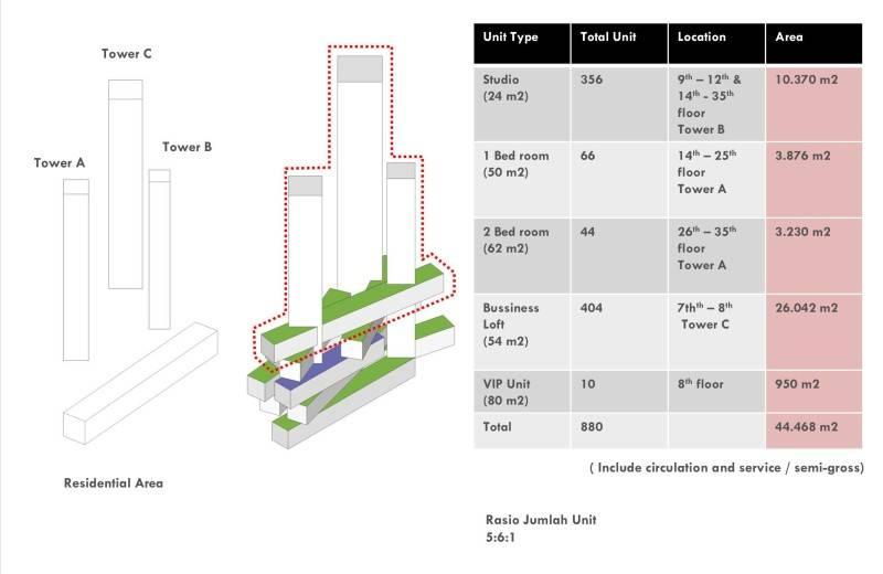 Monokroma Architect Platinum Condominium South Tangerang, Banten South Tangerang, Banten Concept  6840