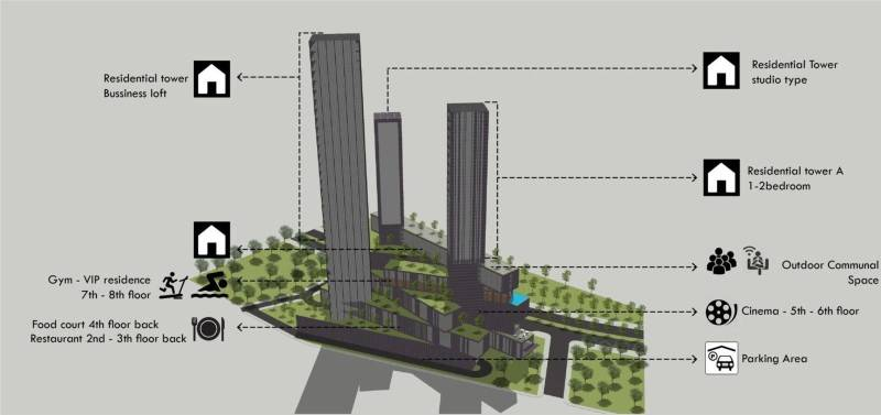Monokroma Architect Platinum Condominium South Tangerang, Banten South Tangerang, Banten Concept  6842