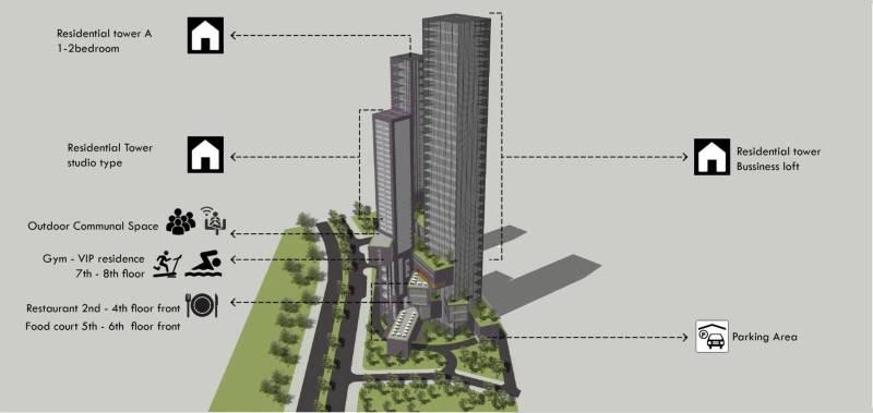 Monokroma Architect Platinum Condominium South Tangerang, Banten South Tangerang, Banten Concept  6843