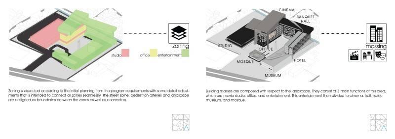 Monokroma Architect Pfn Movie Complex Jakarta Jakarta Concept Modern 529