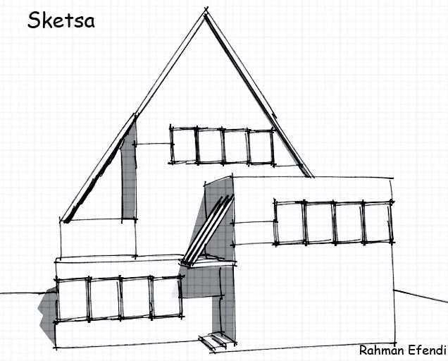 Rahman Efendi Private Home 5 Bekasi Bar., Kota Bks, Jawa Barat, Indonesia Bekasi Bar., Kota Bks, Jawa Barat, Indonesia 17 Tropis 35137