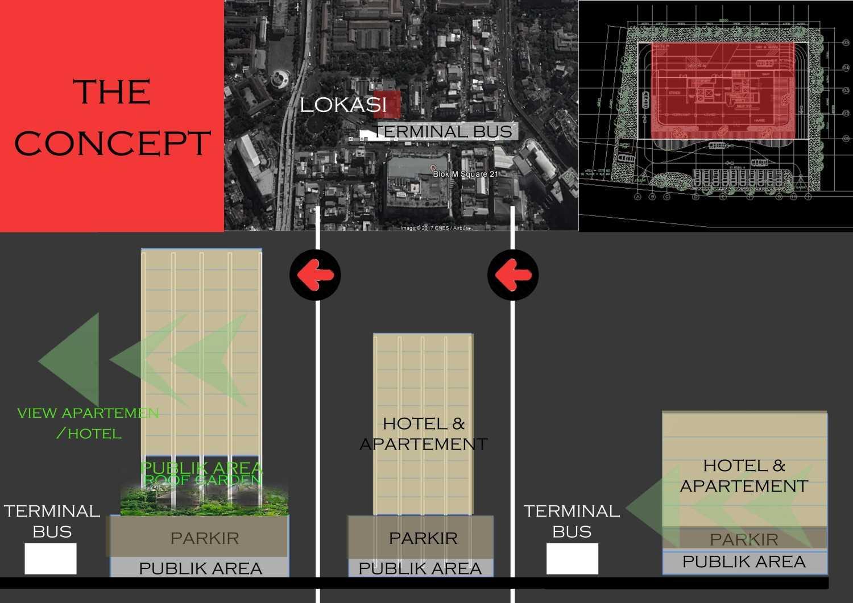 Pt Alradista Desain Indonesia Apartemen & Hotel Jakarta Jakarta Selatan, Kota Jakarta Selatan, Daerah Khusus Ibukota Jakarta, Indonesia Jakarta Selatan, Kota Jakarta Selatan, Daerah Khusus Ibukota Jakarta, Indonesia Concept Modern 40341