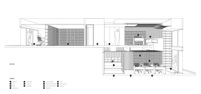 Kaji Office At Neo Soho Pancoran, Kota Jakarta Selatan, Daerah Khusus Ibukota Jakarta, Indonesia Pancoran, Kota Jakarta Selatan, Daerah Khusus Ibukota Jakarta, Indonesia Floorplan  49675