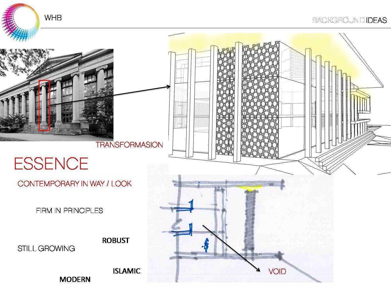 Astabumi Architect & Interior Design Fakultas Hukum Universitas Islam Indonesia Yogyakarta Yogyakarta Concept  21167