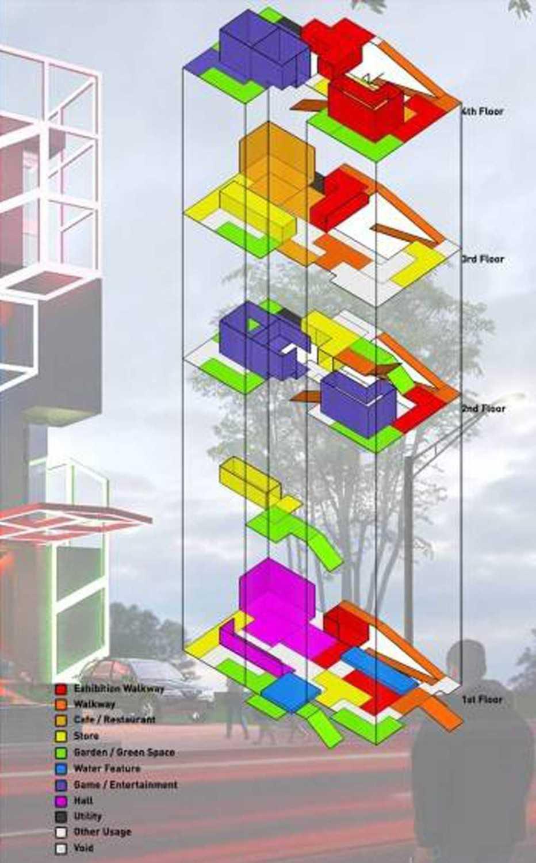 We Arsitek Lembong Land By We Arsitek Bandung, West Java, Indonesia Bandung, West Java, Indonesia 2  37237