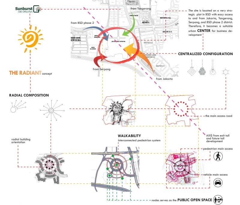Evan Kriswandi The Radiant Bsd, South Tangerang Bsd, South Tangerang 6-Diagram Kontemporer 6577