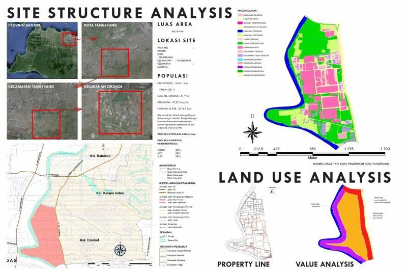 Evan Kriswandi Vibrant Urban Community Tangerang Tangerang Report1-2  902