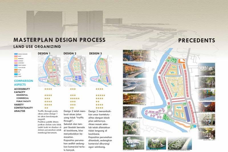 Evan Kriswandi Vibrant Urban Community Tangerang Tangerang Report1-7  907