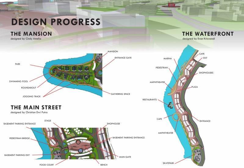 Evan Kriswandi Vibrant Urban Community Tangerang Tangerang Report1-19  917