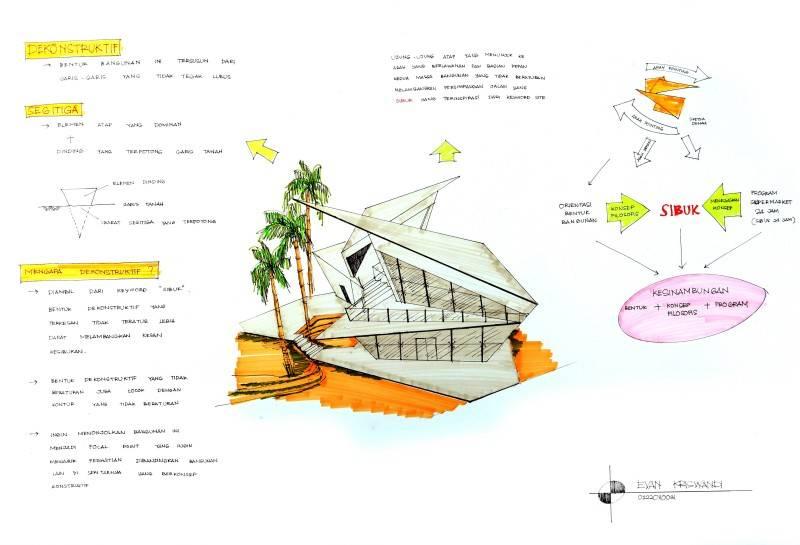 Evan Kriswandi 24 Hours Minimart Lippo Karawaci Lippo Karawaci Concept-Board-2  1298