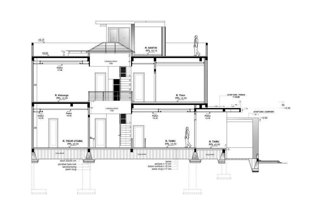Image Result For Desain Ruang Laundry