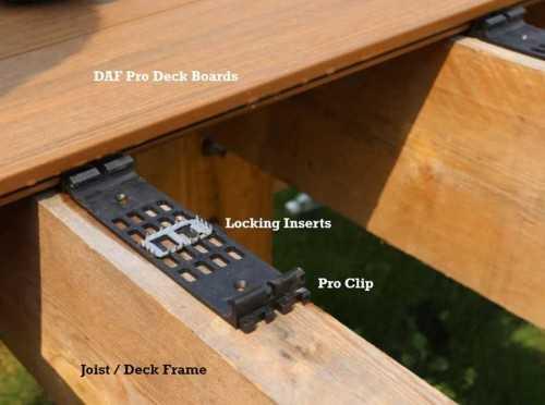 Foto produk  Deck A Floor Pro di Arsitag