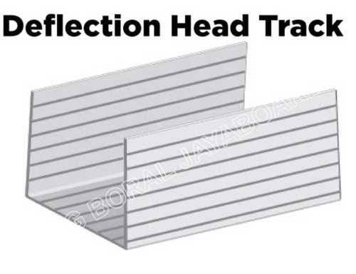 Stud & Track Standard ConstructionRoofsStructural Elements For Roofs
